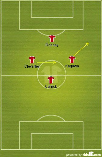 Manchester United diamond formation