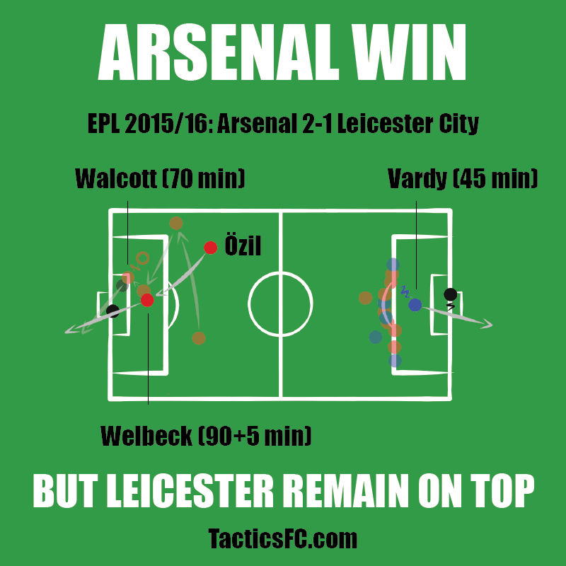 TFCSP038-arsenal-2-1-leicester-epl