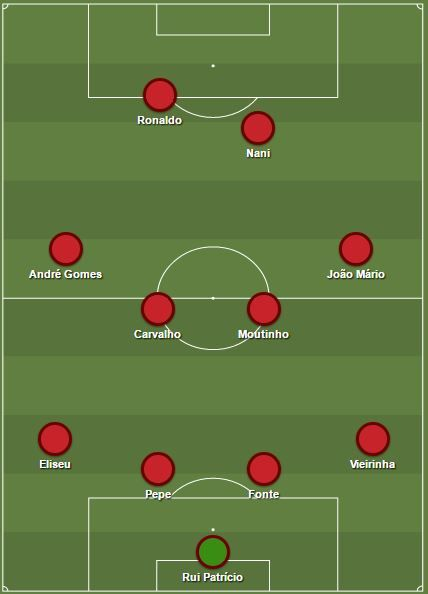 euro 2016 portugal formation